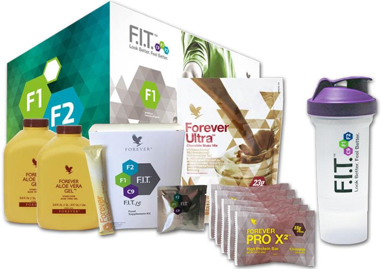 FIT 15 Package